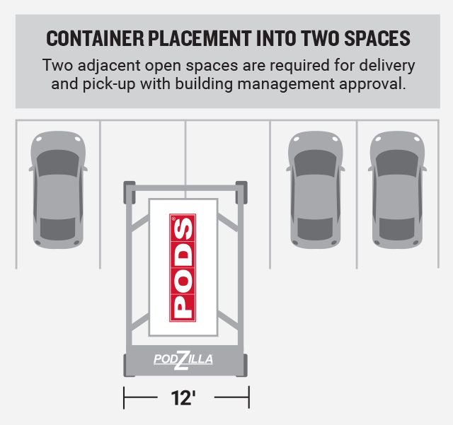 Portable moving container placement