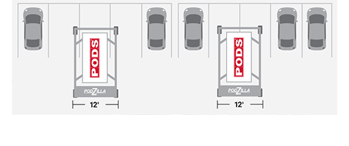 PODS Container placement