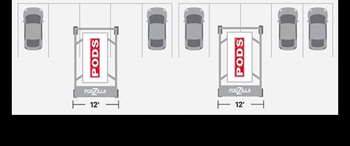 PODS Parking Placement