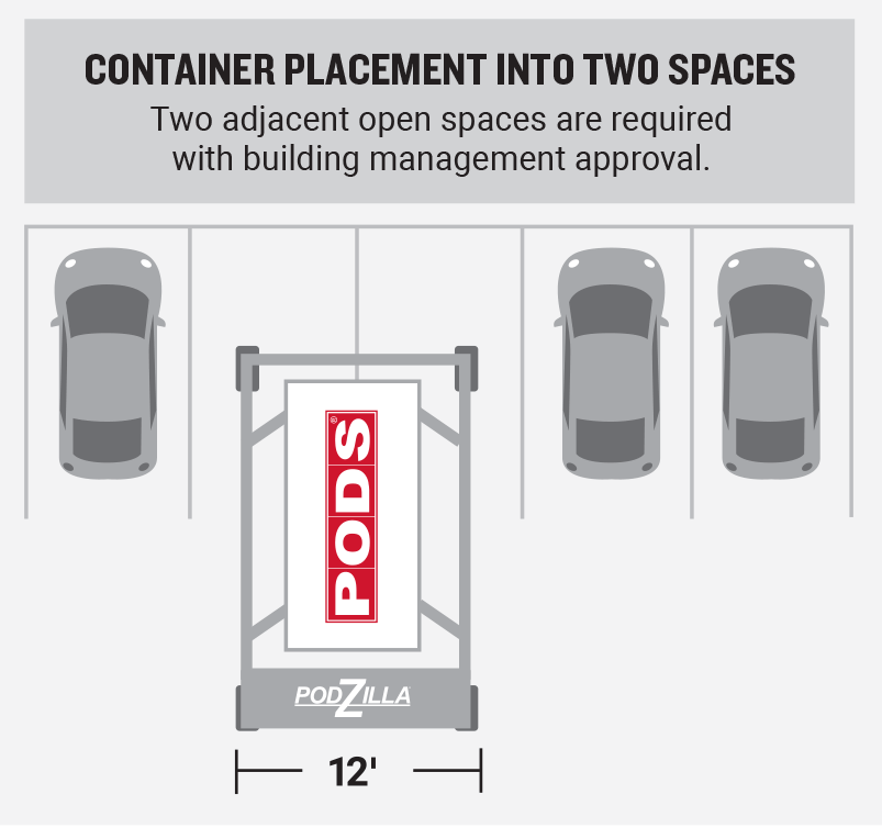 PODS container placement into two spaces