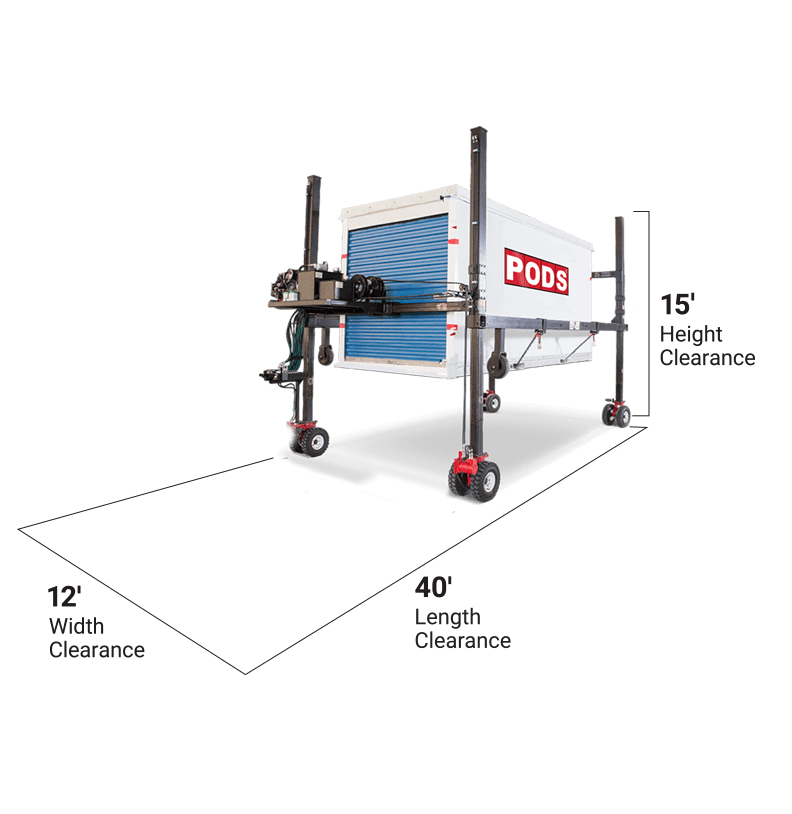 PODZILLA level-lift system for portable containers
